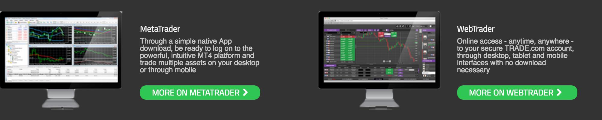 trade.com broker platforms