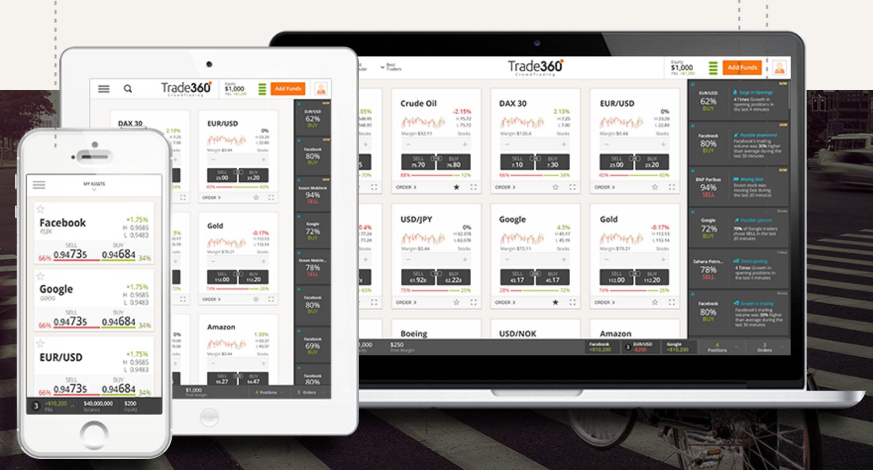 trade360 platform reviews